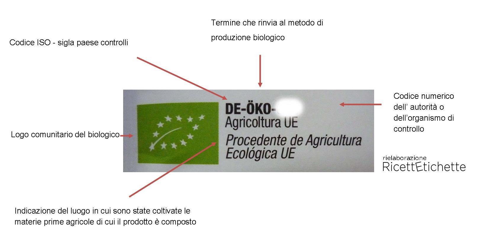 etichetta biologico luogo coltivazione materie prime e varie polvere lievitante